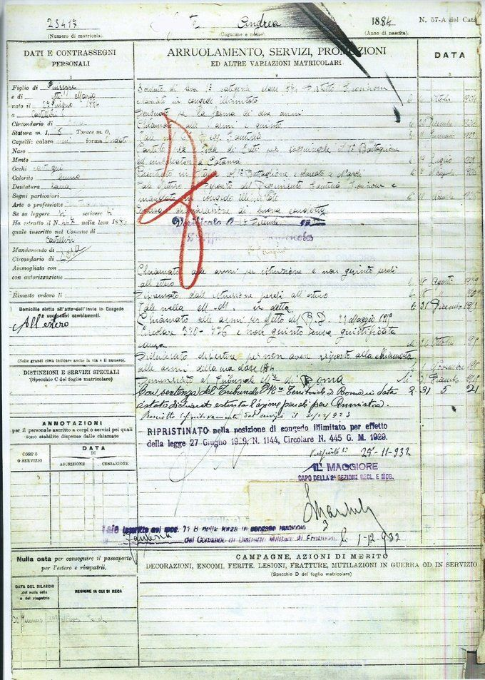 Military Conscription Records - Draft Records - Military records