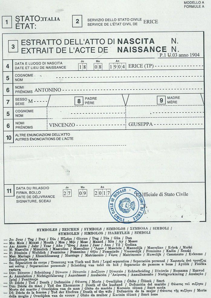Birth Certificate, showing father's and mother's names
